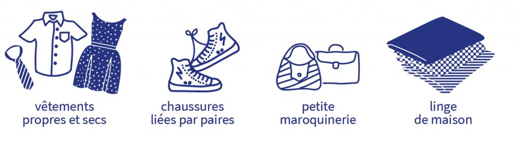 Textiles acceptés pour recyclage (bornes textiles)