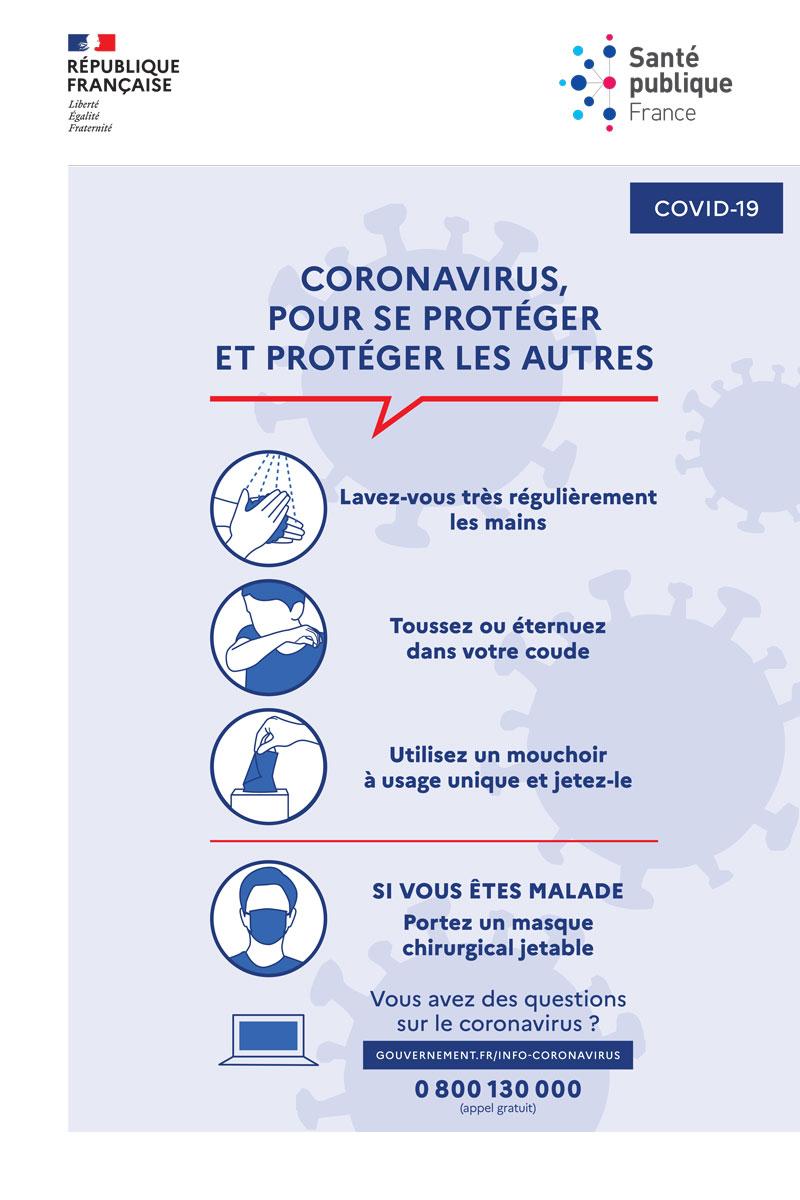 Coronavirus (COVID-19) : les gestes barrière