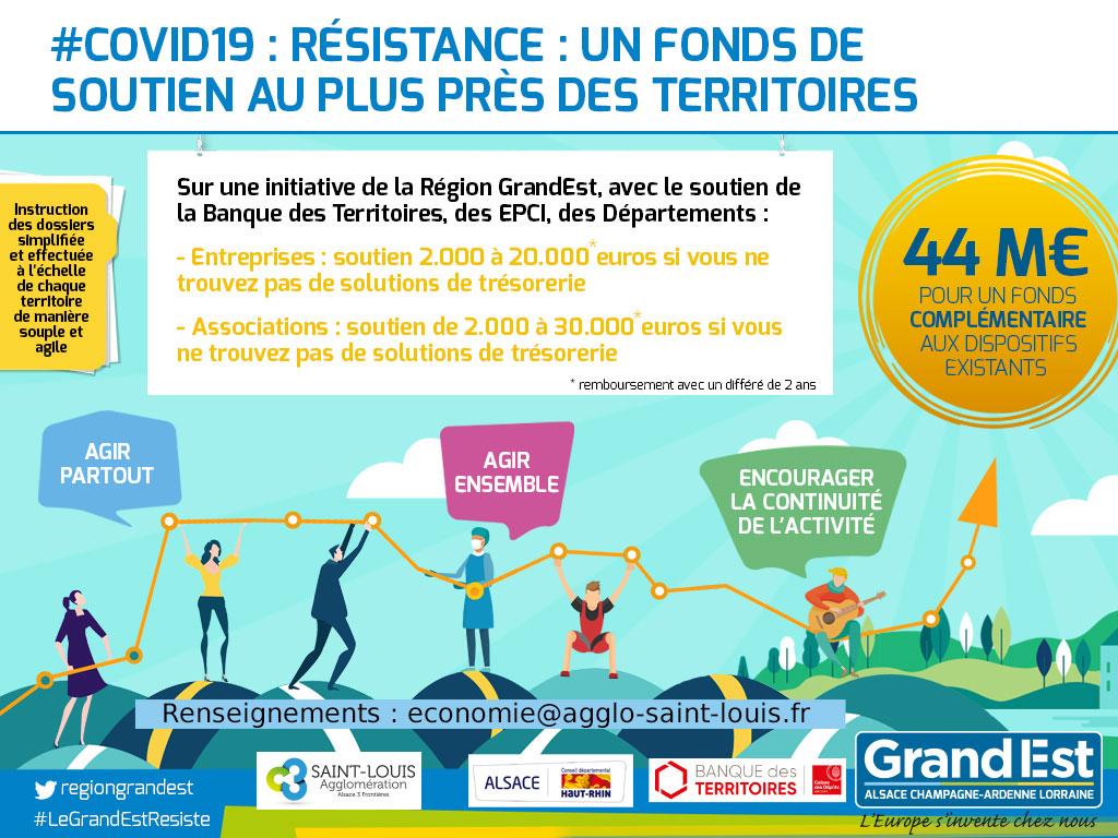 Fonds Résistance Grand Est : un fonds complémentaire de soutien aux entreprises et associations