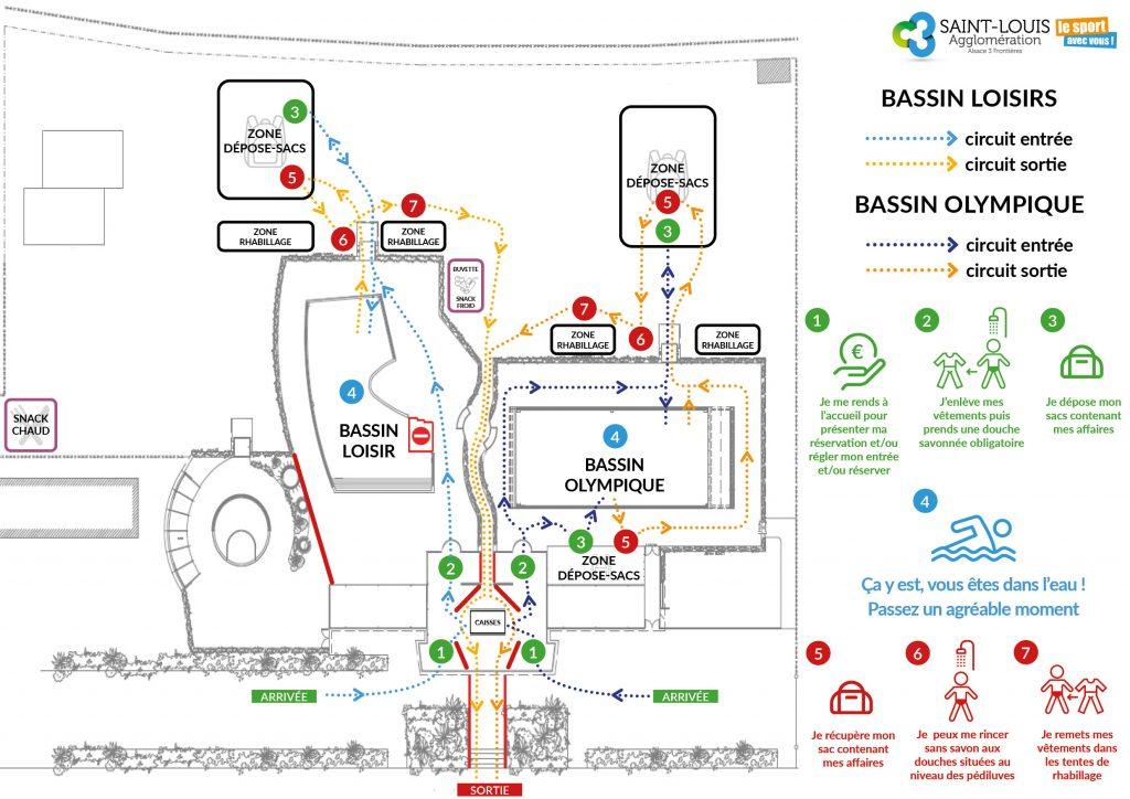 Plan de circulation du Centre Nautique Pierre de Coubertin