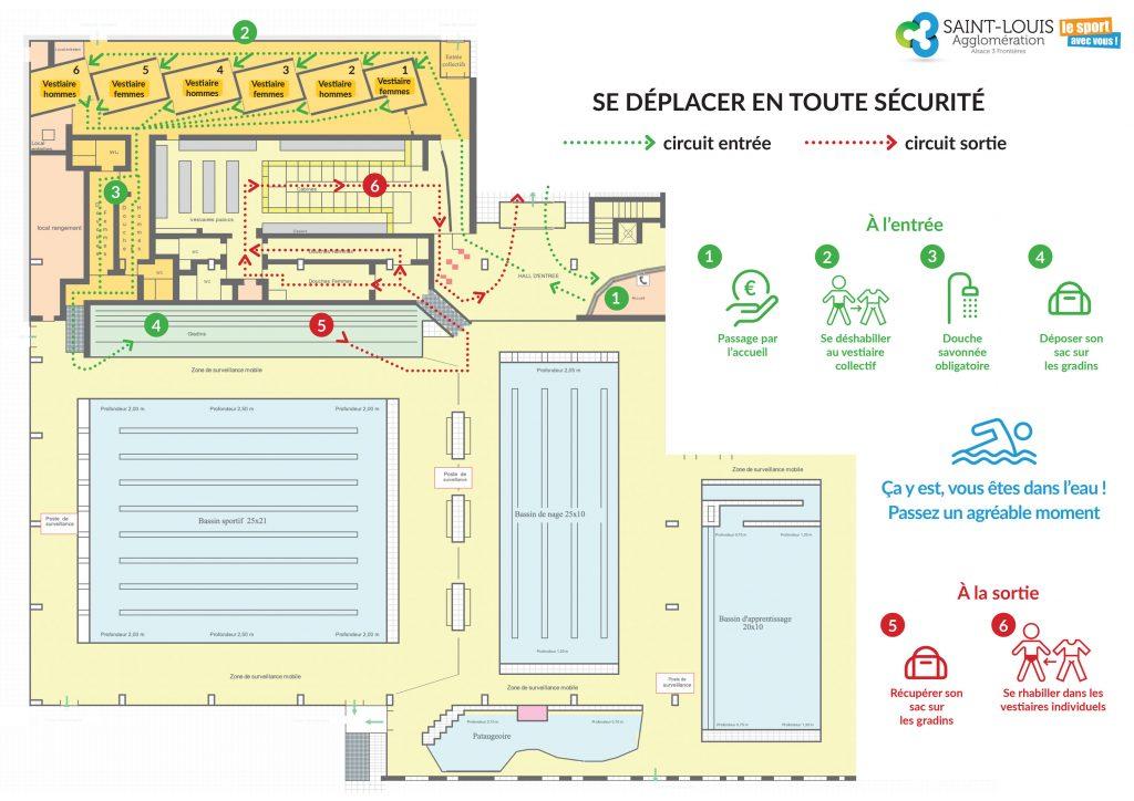 Plan sens de circulation Piscine couverte de Village-Neuf