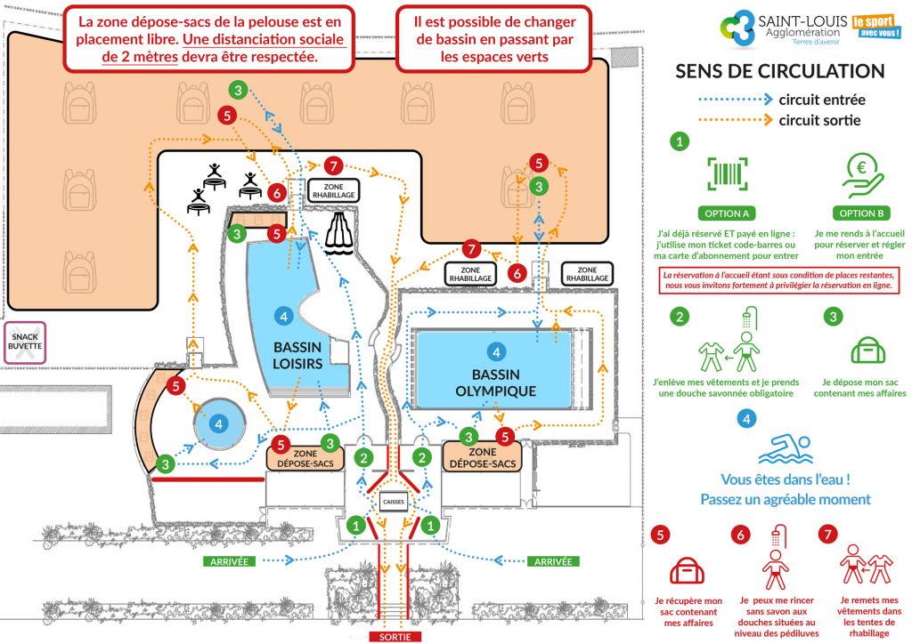 Plan de circulation Centre nautique Pierre de Coubertin saison 2021