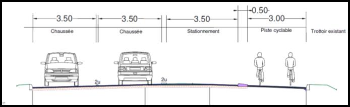 Travaux boulevard d'Alsace à Village-Neuf 2021 : aménagement entre la rue du Général de Gaulle et l'entrée du site DSM